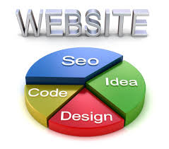 web designer uae